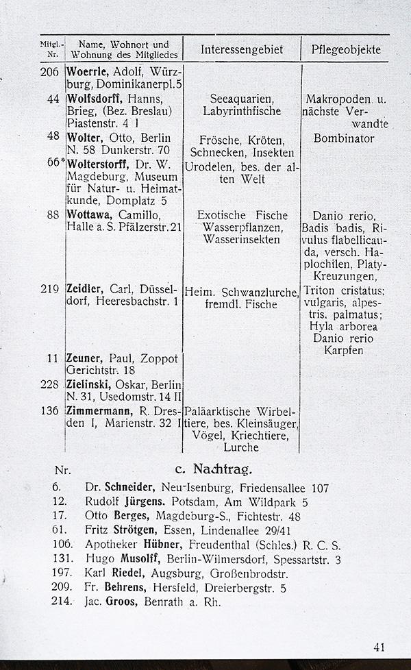 """Verein """"Salamander"""" Auszug Mitgliederliste"""